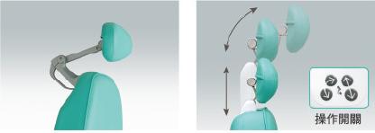 頭枕可以選擇電動式或手動式。